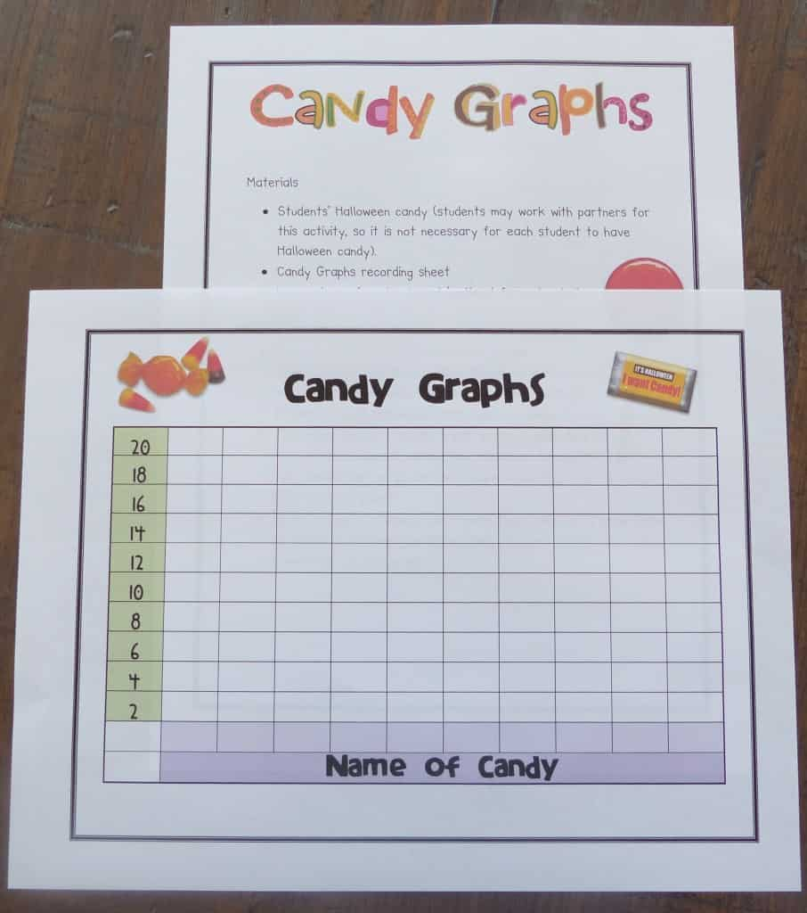 candy graph