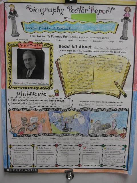 biography poster activities