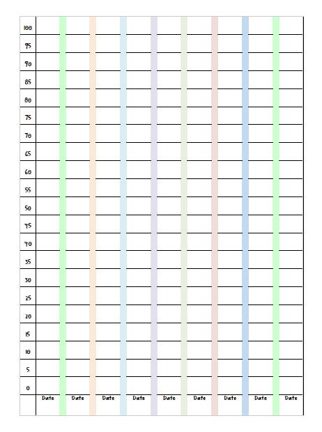 graph multiplication facts progress