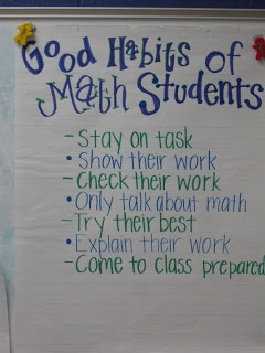 anchor chart math habits