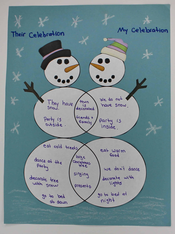 Snowmen At Christmas.Twas The Week Before Christmas A Freebie Ashleigh S