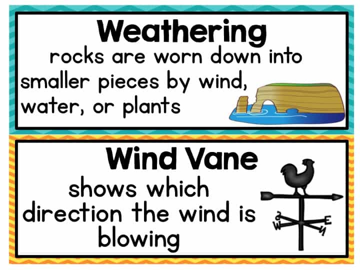 Word walls are so important for helping students build their vocabulary. I've done word walls different ways over the years, but in this blog post, I'm sharing how to did my social studies and science word wall. Lots of pictures are included so that you can adapt something similar in your 3rd grade, 4th grade, or 5th grade classroom! Click through to read these word wall tips for upper elementary teachers.