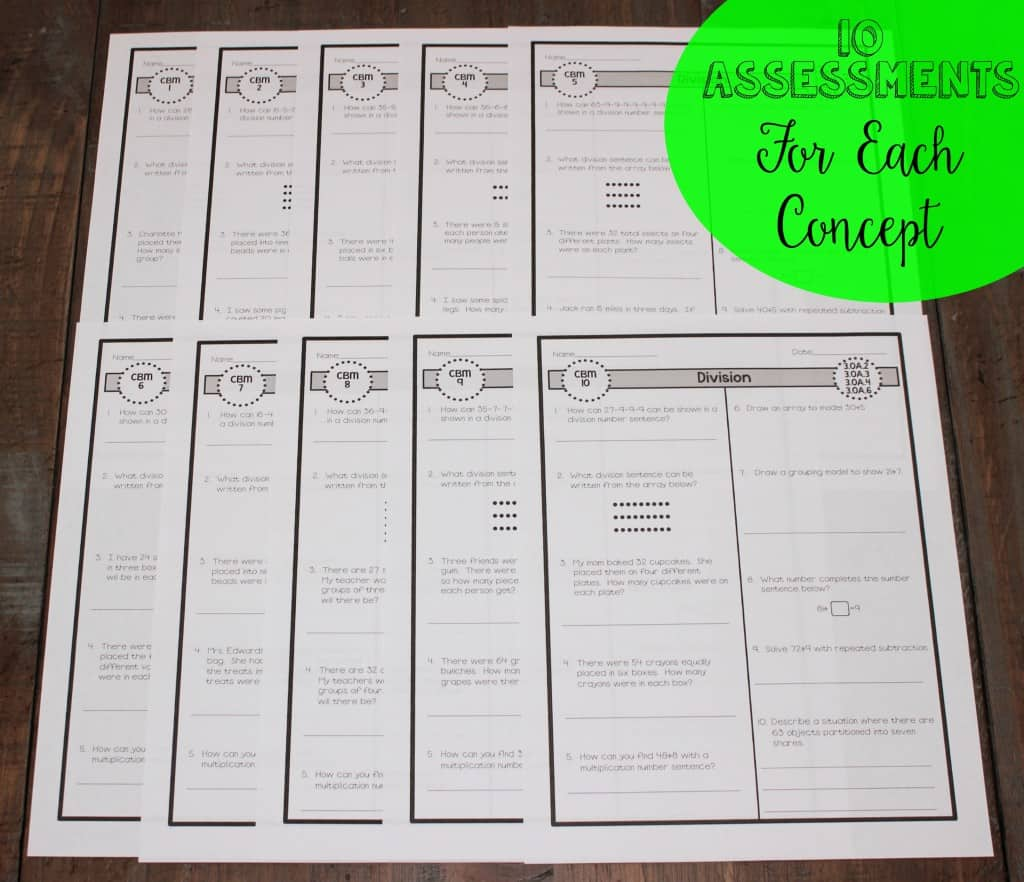 Small Group RTI Special Education Lesson Plan Template. My Lesson ...