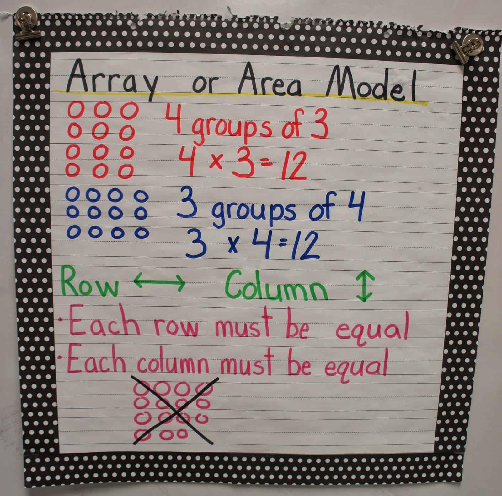 Multiplication Arrays Worksheets   Array worksheets ...   Array Math Landmark