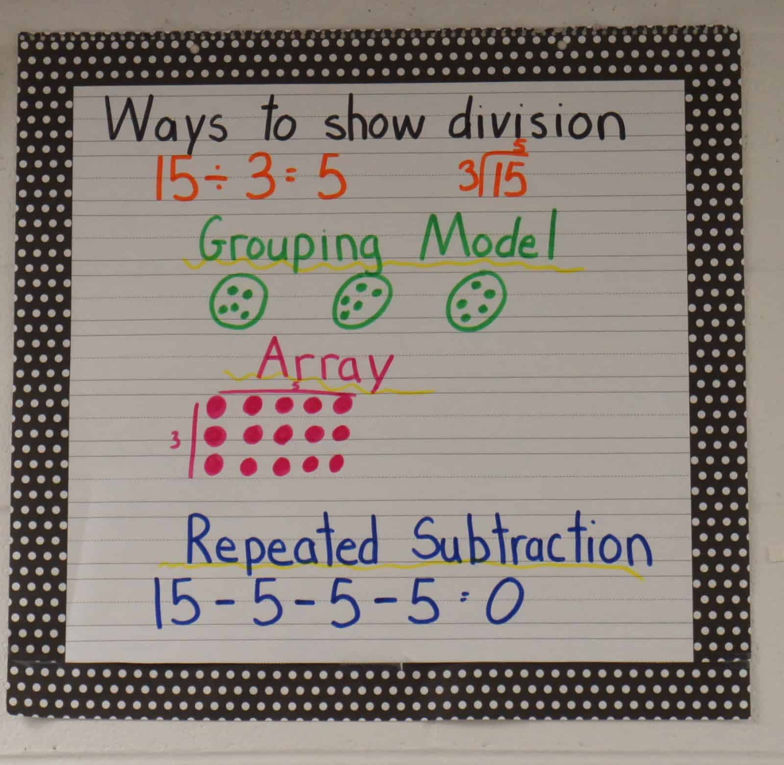Grade 3 Math Pacing Guide This pacing guide is designed so