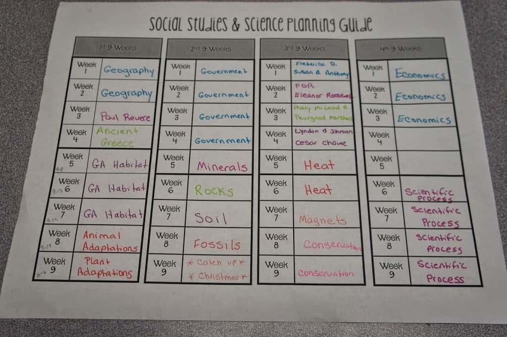 social studies science planning