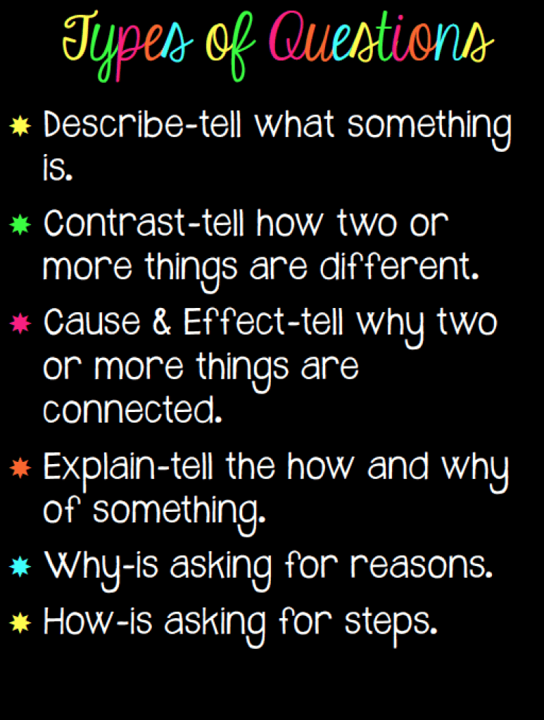 types of questions constructed response