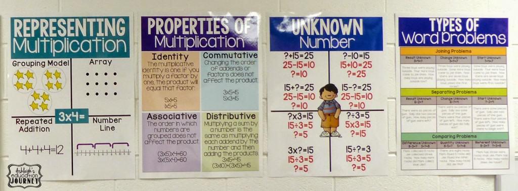 Multiplication Anchor Chart Nurufunicaasl