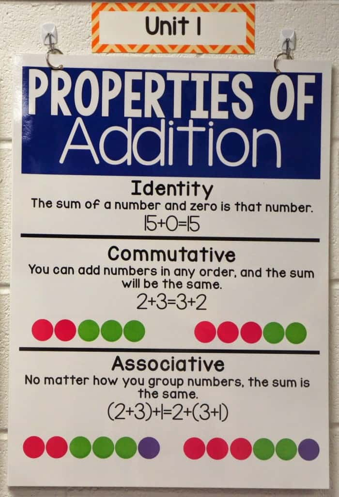 Associative Property Of Addition | Teaching &amp- Learning | Pinterest ...