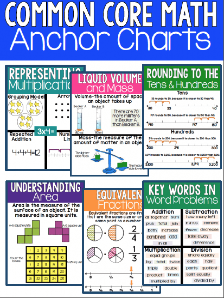anchor charts - ashleigh's education journey