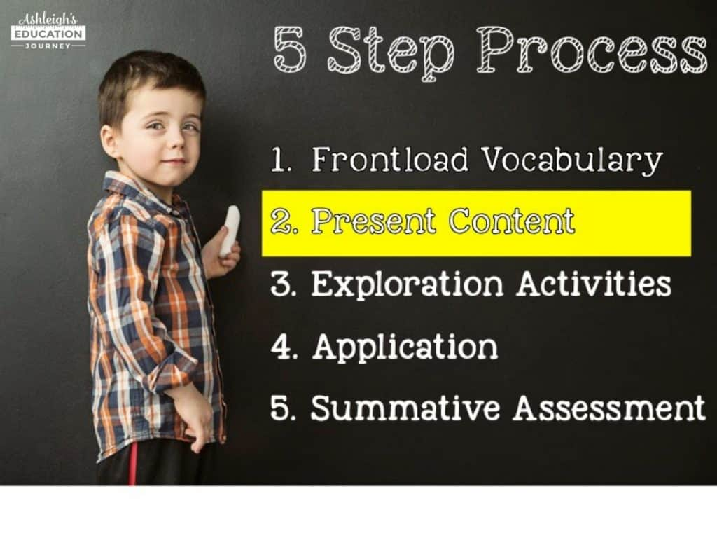 5 Step Process Graphic with Present Content Highlighted