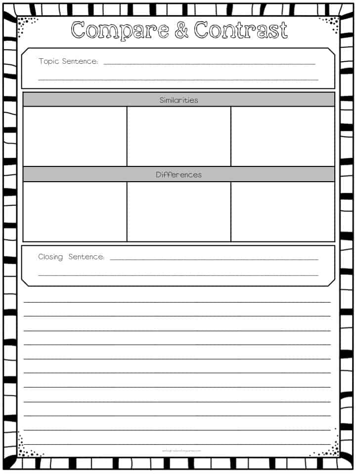 writing a compare and contrast essay graphic organizer Complete a compare and contrast graphic organizer to help the students organize the information and use a compare and contrast essay to improve their critical thinking skills word.