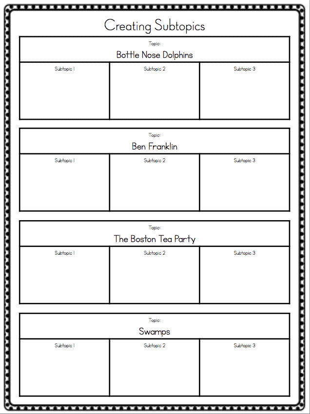 essay plan graphic organizer Lesson plan: graphic organizer 668 words feb 4th, 2018 3 pages this has the potential to enhance learning by allowing students to get to the heart of more underlying issues in a number of core subjects.