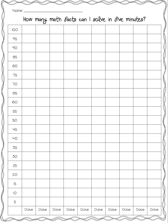 graphic regarding Fluency Chart Printable named Multiplication Data for Higher Essential Learners