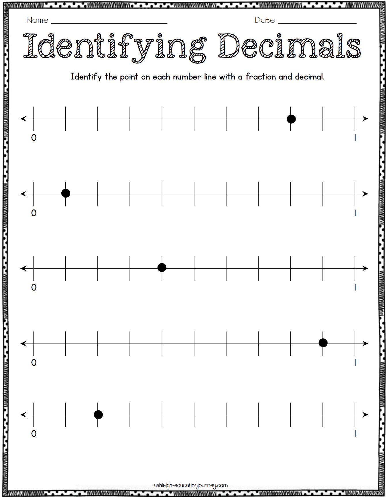 worksheet Make A Number Line introducing decimals ashleighs education journey once students have a firm understanding of i begin teaching about friendly numbers by relating to fractions