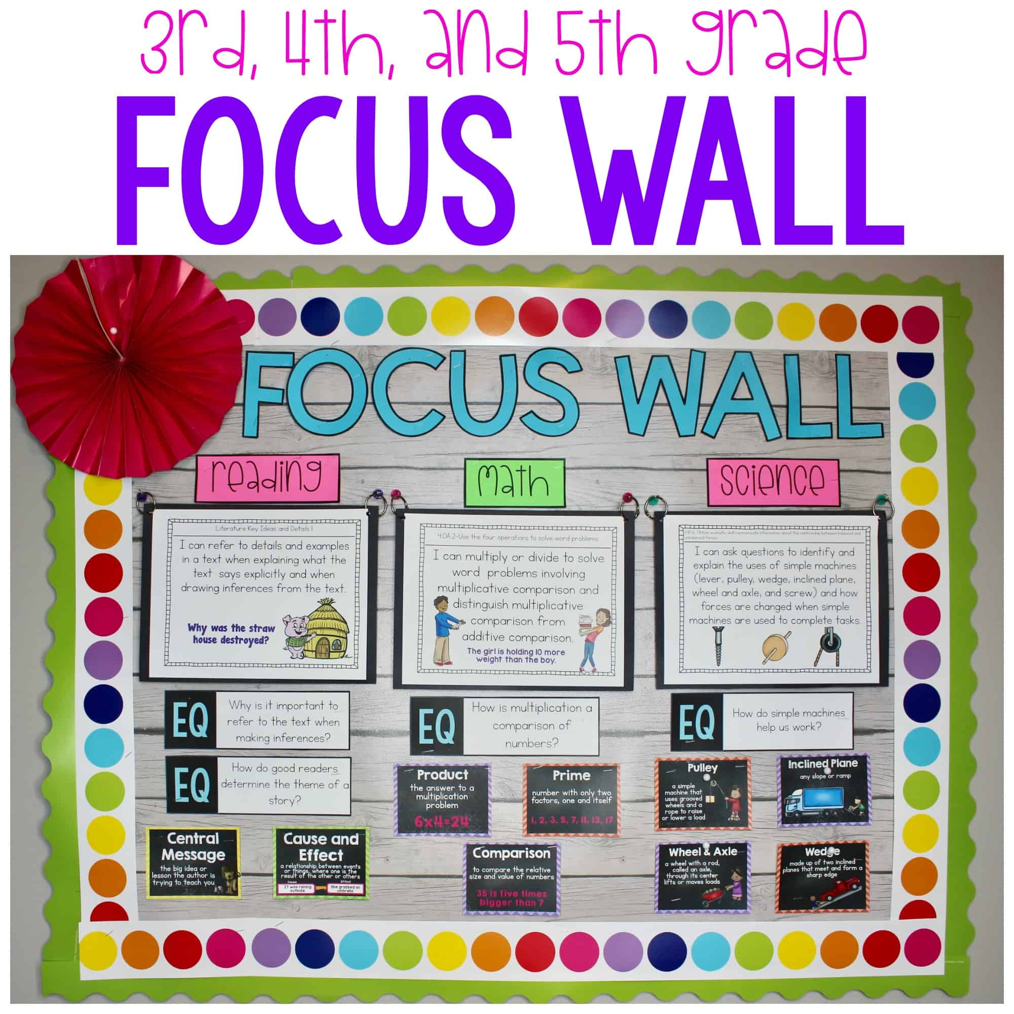 3rd, 4th, and 5th grade focus wall back to school resources