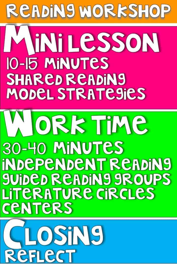 Parts of Reading Workshop