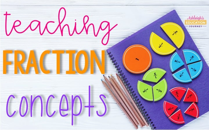 Teaching Fraction Concepts graphic with colorful physical pie charts on a notebook next to some pencils.
